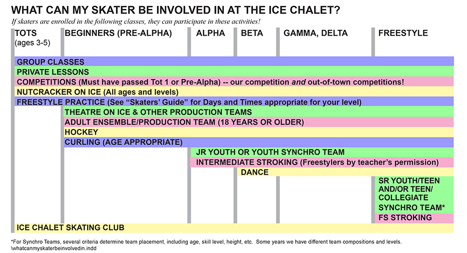 What can my skater be involved in at the Ice Chalet?